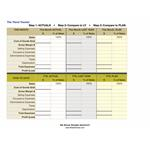 The ROI's NINE STEPPER for Retail Forecasts