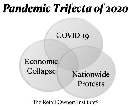 COVID-19 thumbs/Trifecta2020.png