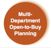 Multi-Department Open-to-Buy Planning Seminar