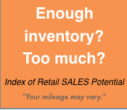 The ROI's INDEX of SALES POTENTIAL