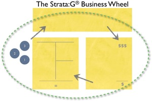 The Retail STRATA:G® Wheel
