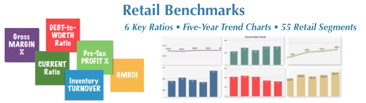 5 Year Trend Charts, Key Retail Benchmarks