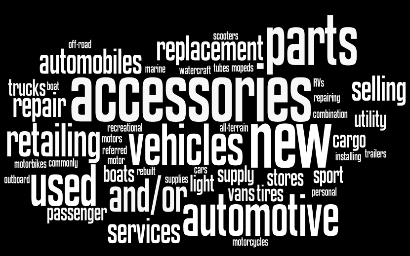Motor Vehicles & Parts Dealers benchmarks