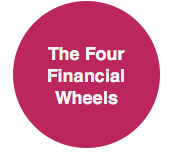 Four Retail Financial Wheels webinar